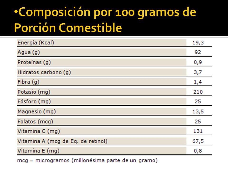 Composición por 100 gramos de Porción Comestible