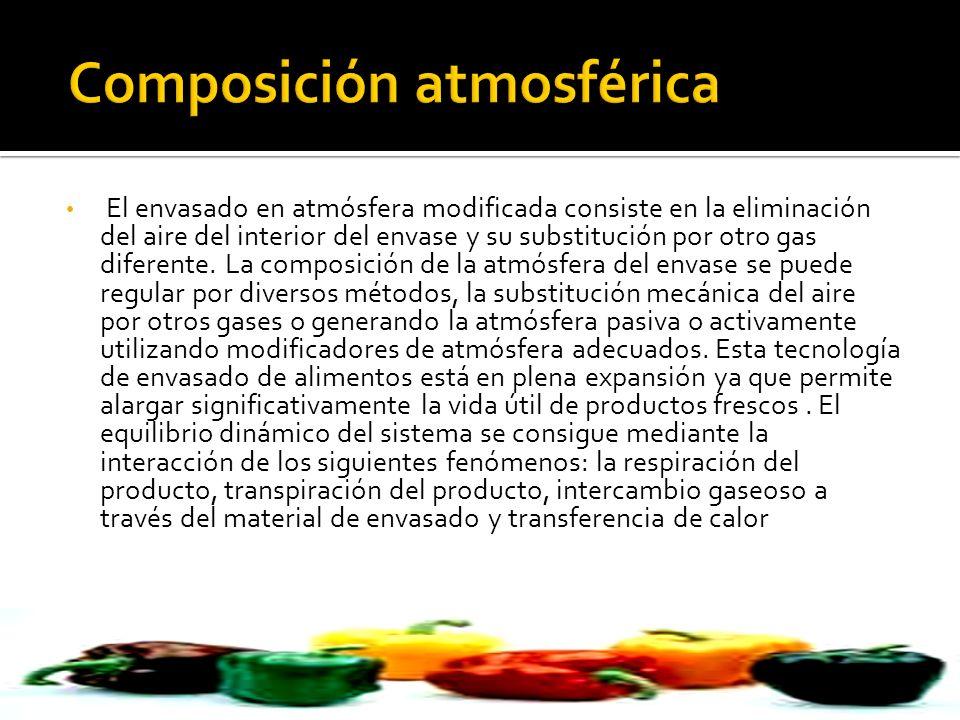 Composición atmosférica