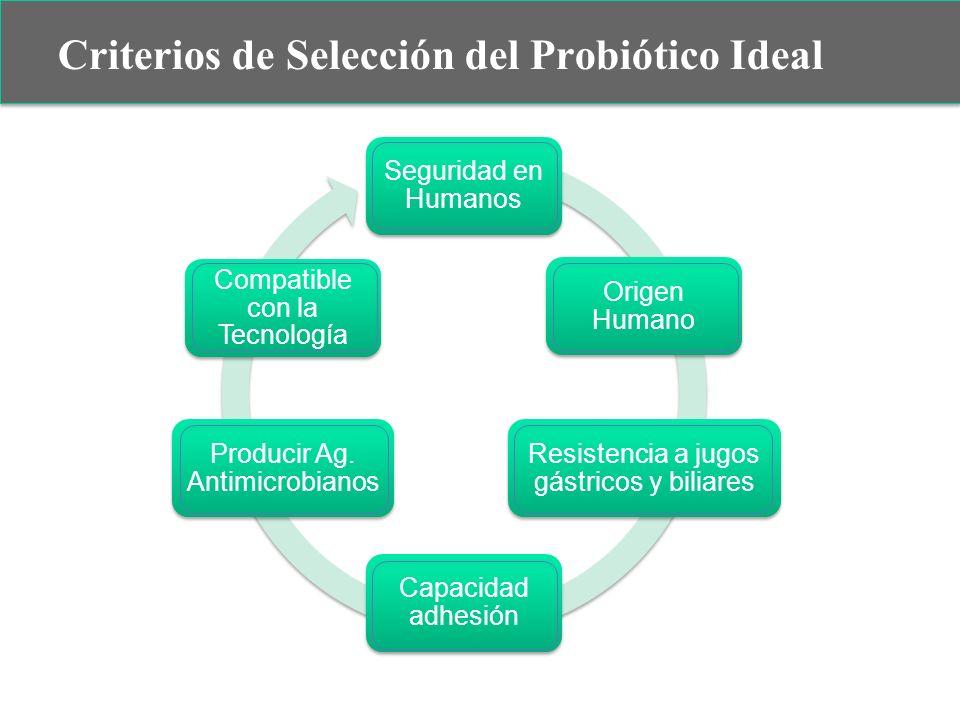 Criterios de Selección del Probiótico Ideal