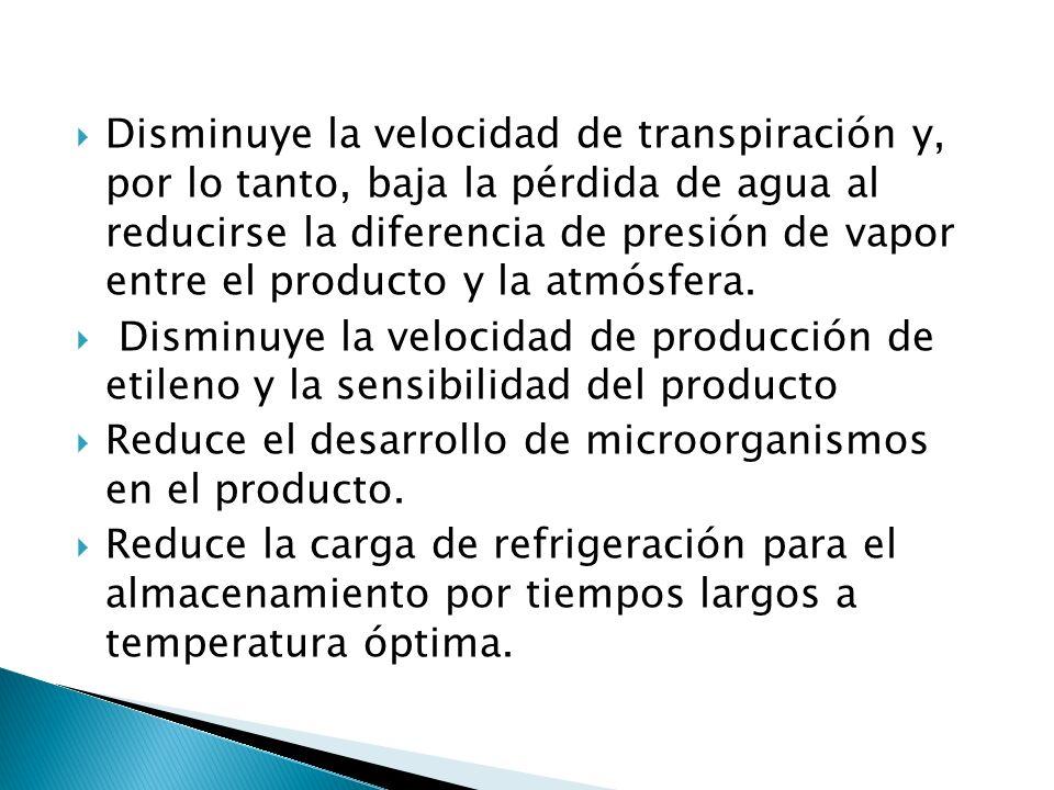 Disminuye la velocidad de transpiración y, por lo tanto, baja la pérdida de agua al reducirse la diferencia de presión de vapor entre el producto y la atmósfera.