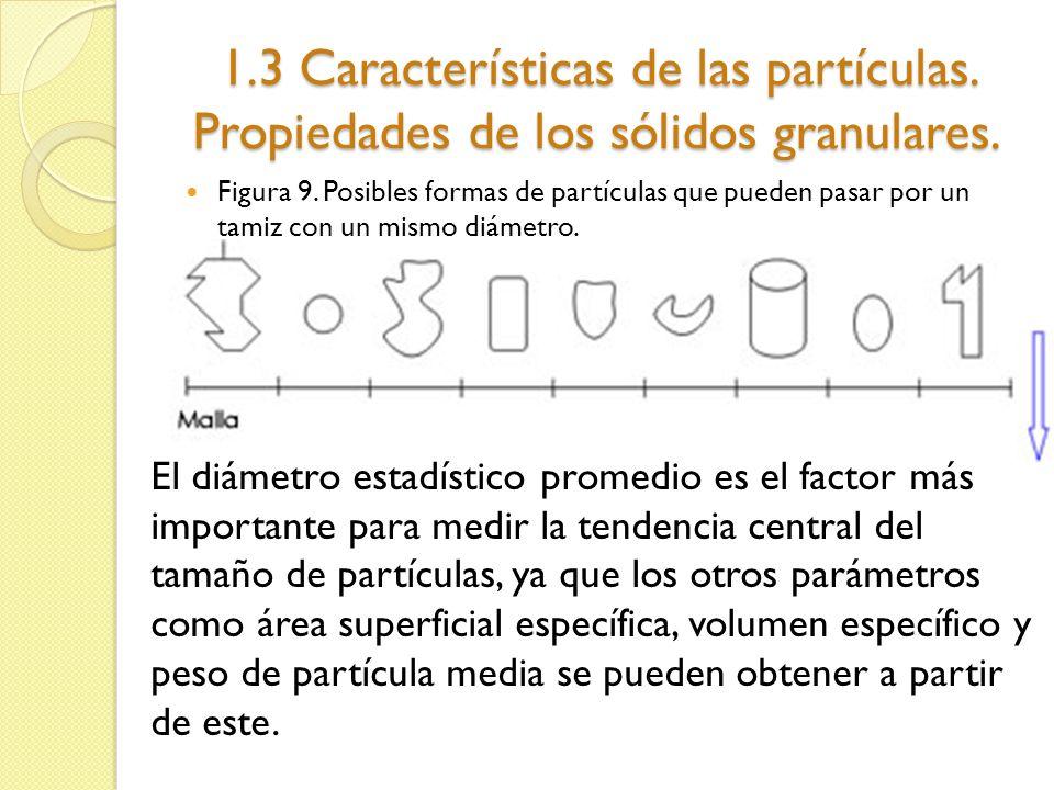 1. 3 Características de las partículas