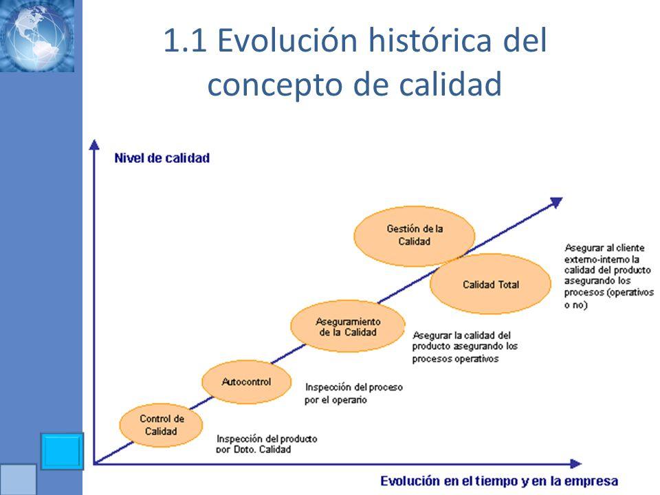 1.1 Evolución histórica del concepto de calidad