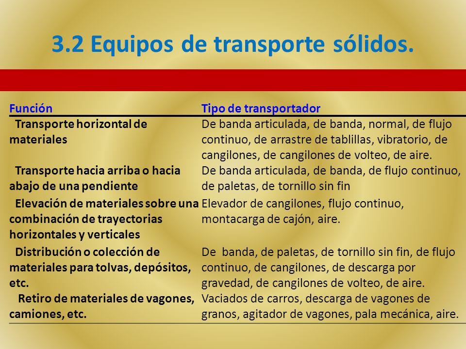3.2 Equipos de transporte sólidos.