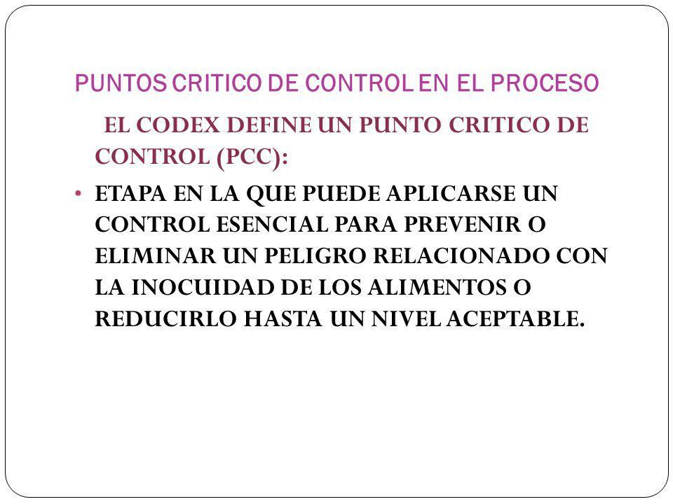 PUNTOS CRITICO DE CONTROL EN EL PROCESO
