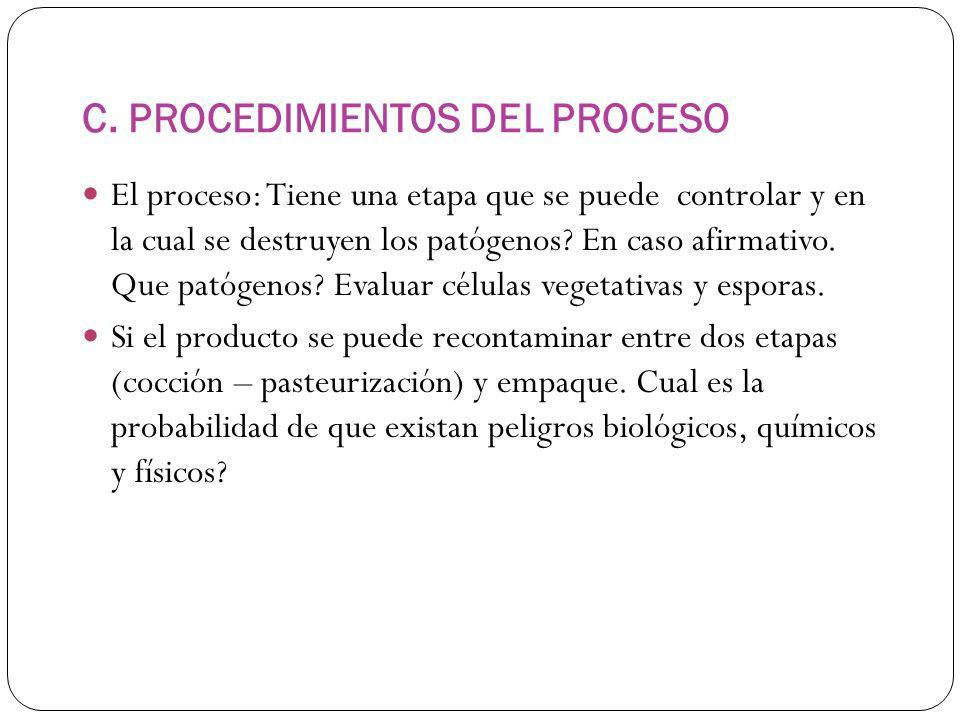 C. PROCEDIMIENTOS DEL PROCESO