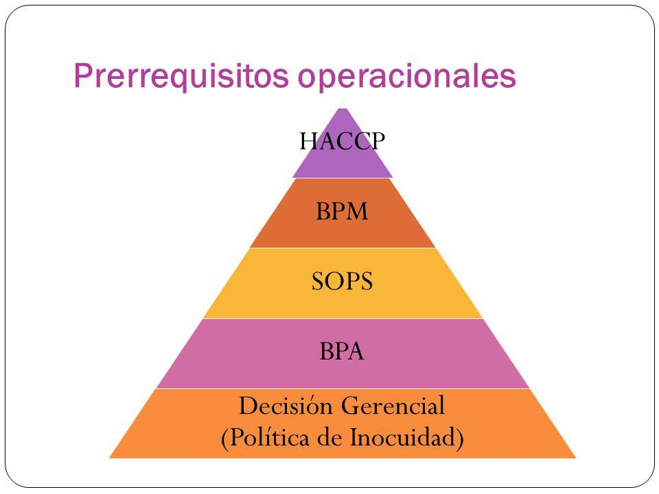 Prerrequisitos operacionales