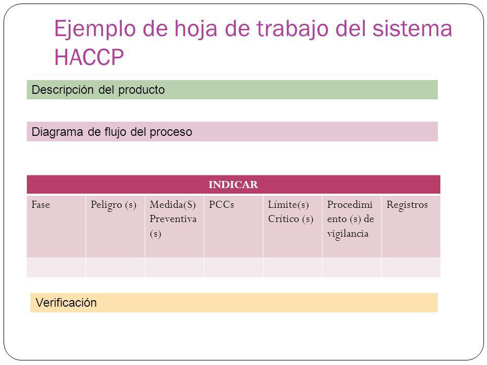 Ejemplo de hoja de trabajo del sistema HACCP