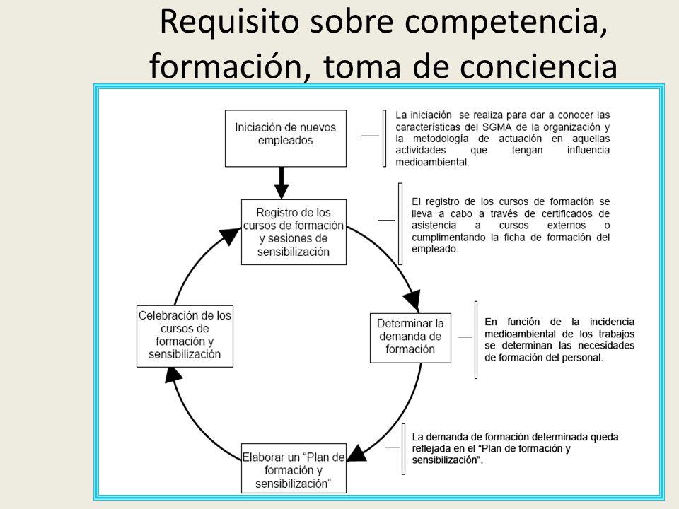 Requisito sobre competencia, formación, toma de conciencia
