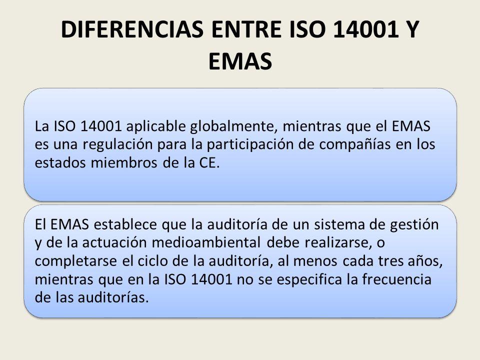 DIFERENCIAS ENTRE ISO 14001 Y EMAS