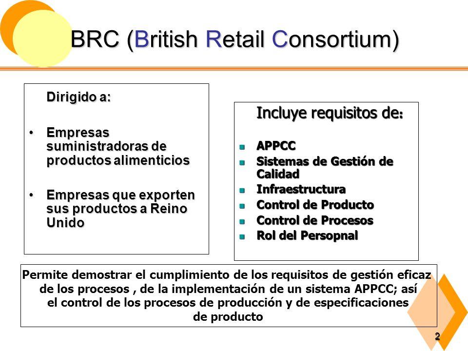 BRC (British Retail Consortium)