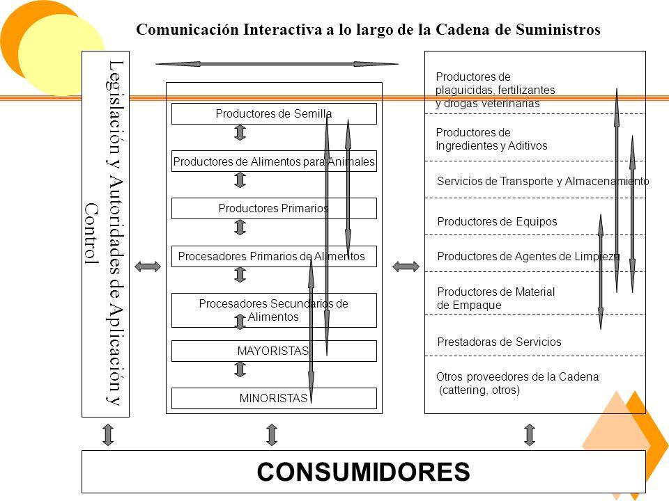 CONSUMIDORES Legislación y Autoridades de Aplicación y Control
