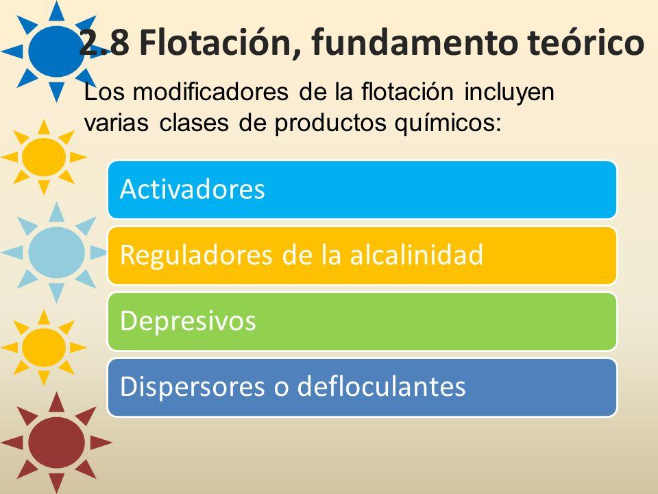 2.8 Flotación, fundamento teórico