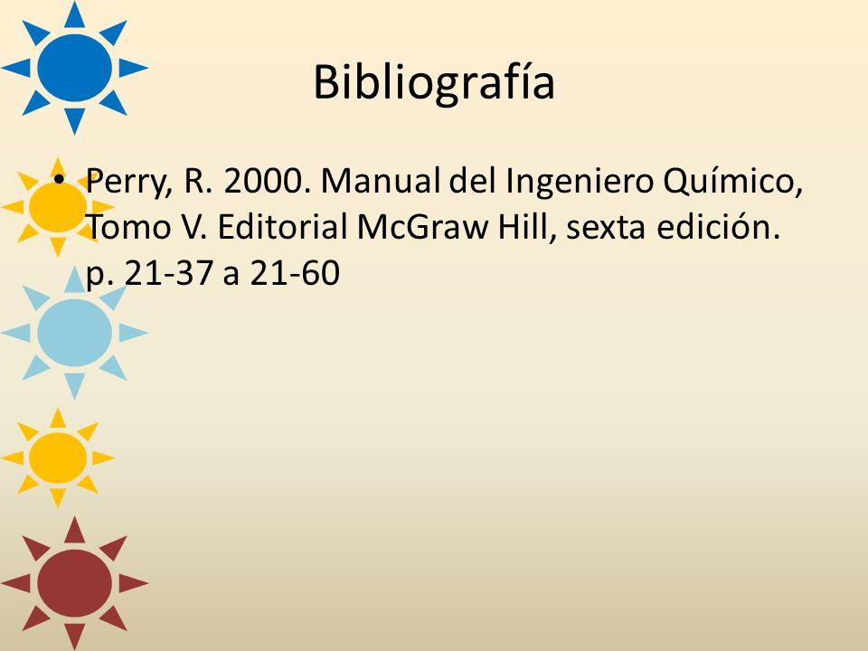 Bibliografía Perry, R. 2000. Manual del Ingeniero Químico, Tomo V.