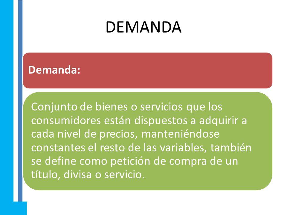 DEMANDA Demanda:
