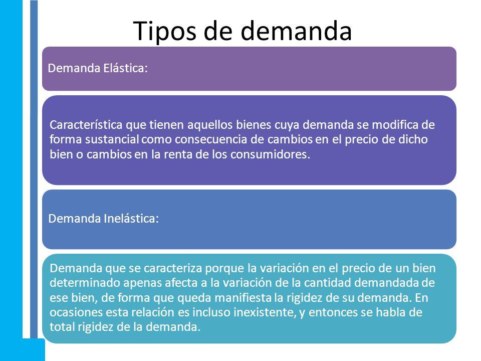 Tipos de demanda Demanda Elástica: