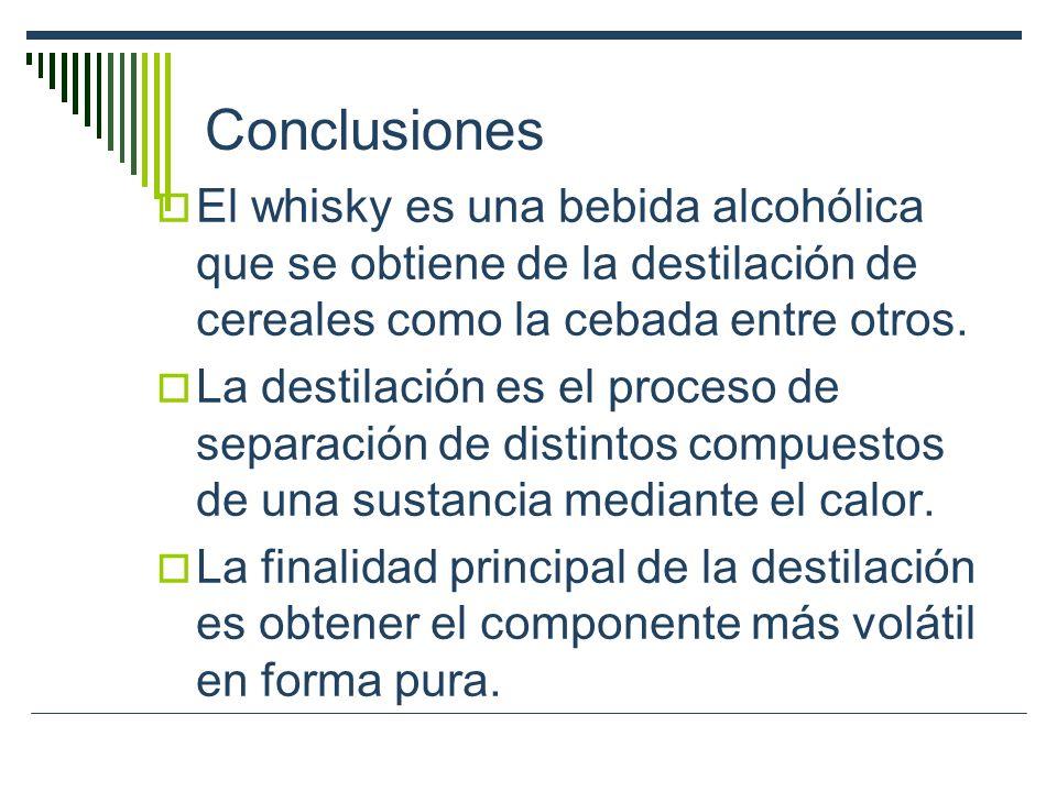 ConclusionesEl whisky es una bebida alcohólica que se obtiene de la destilación de cereales como la cebada entre otros.