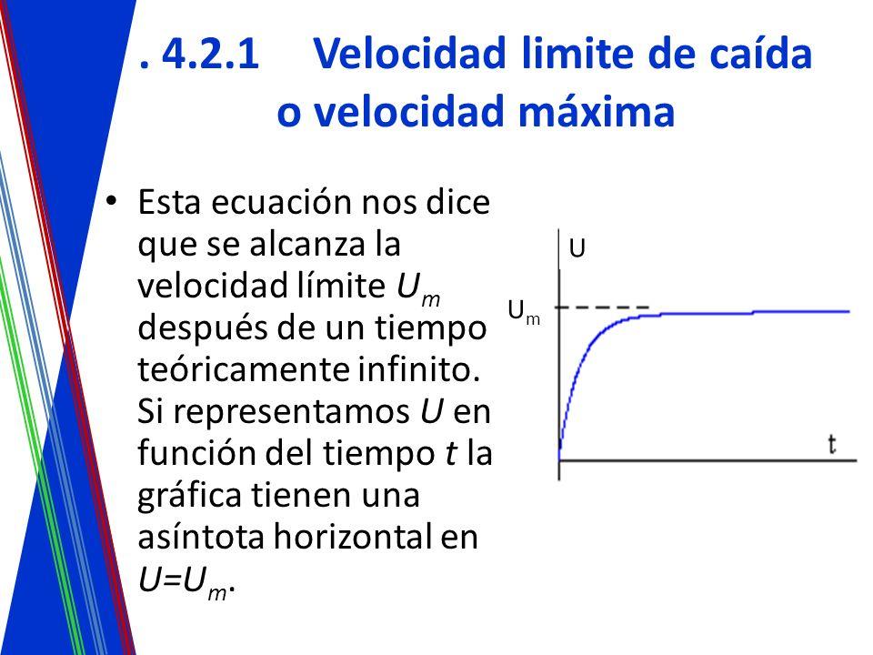 . 4.2.1 Velocidad limite de caída o velocidad máxima