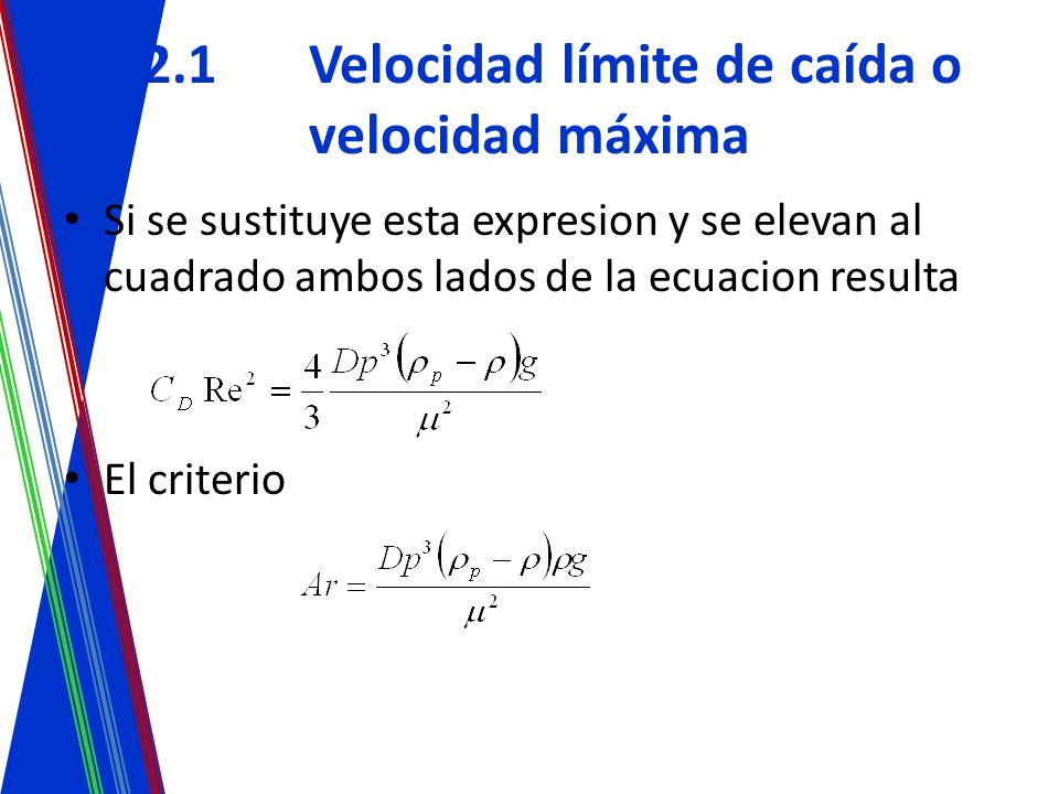 4.2.1 Velocidad límite de caída o velocidad máxima
