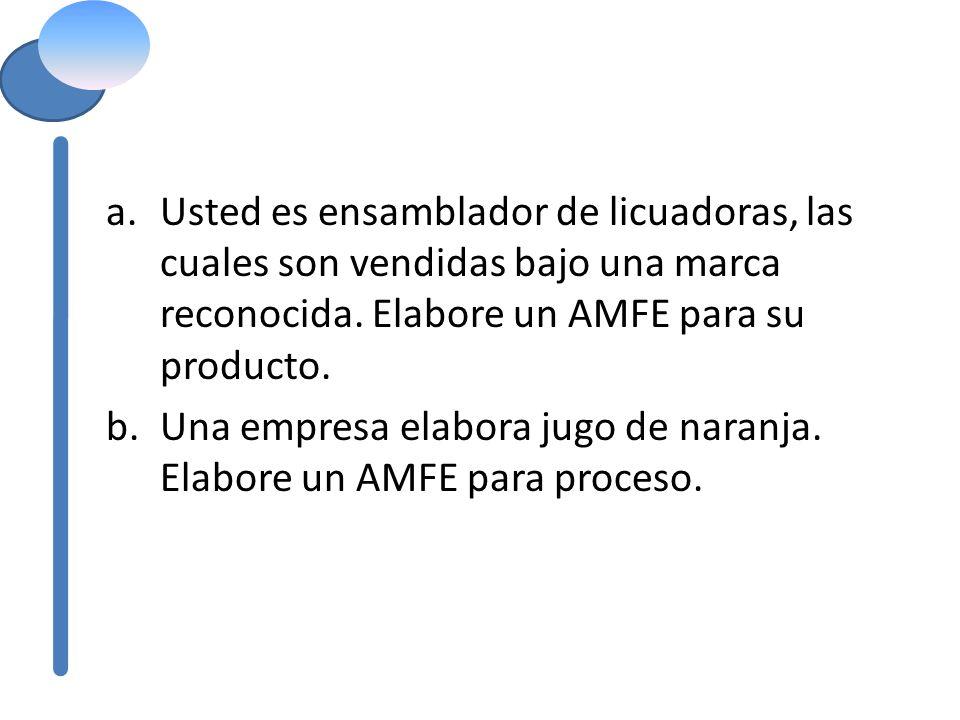 Usted es ensamblador de licuadoras, las cuales son vendidas bajo una marca reconocida. Elabore un AMFE para su producto.