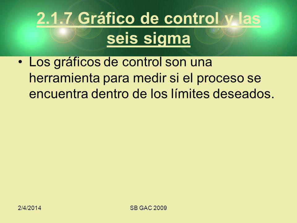 2.1.7 Gráfico de control y las seis sigma