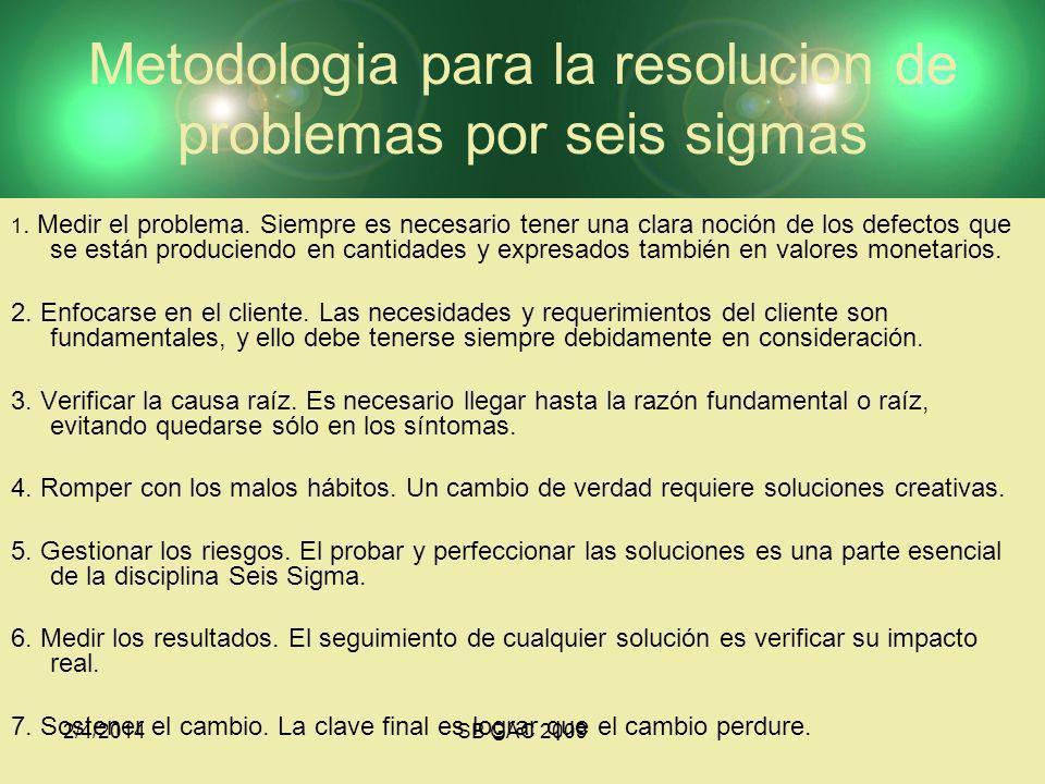 Metodologia para la resolucion de problemas por seis sigmas