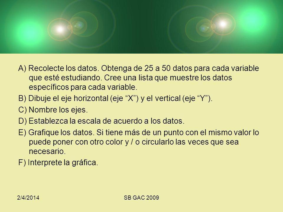 B) Dibuje el eje horizontal (eje X ) y el vertical (eje Y ).