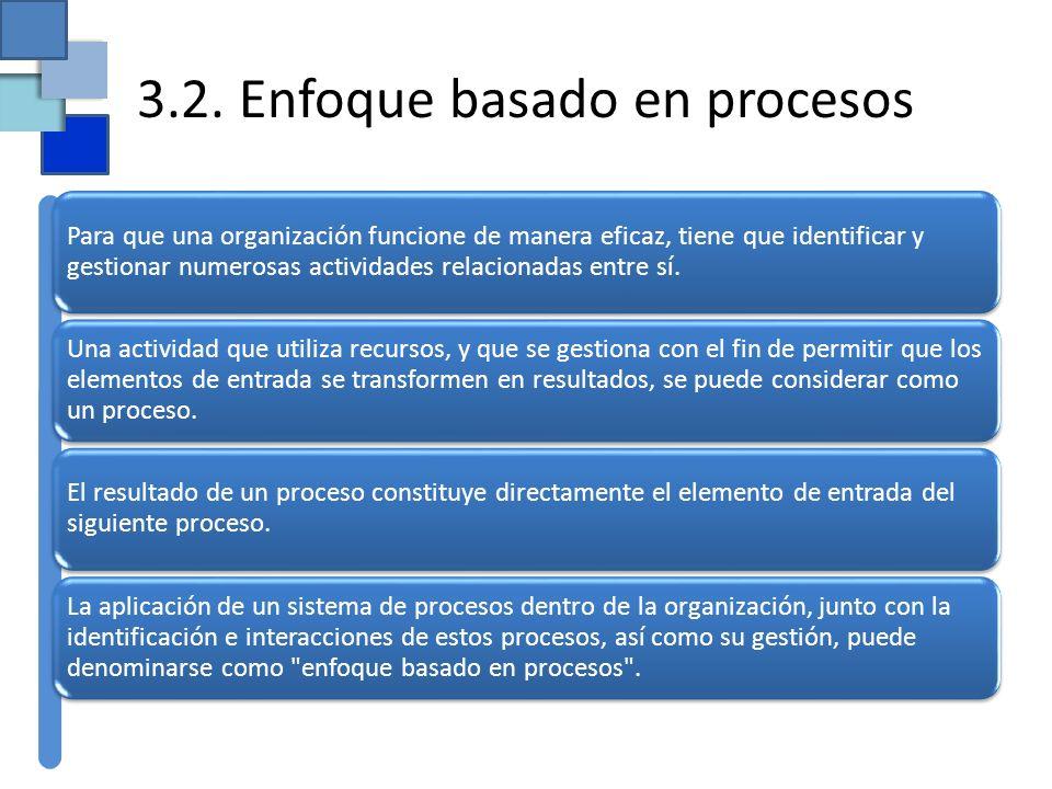 3.2. Enfoque basado en procesos