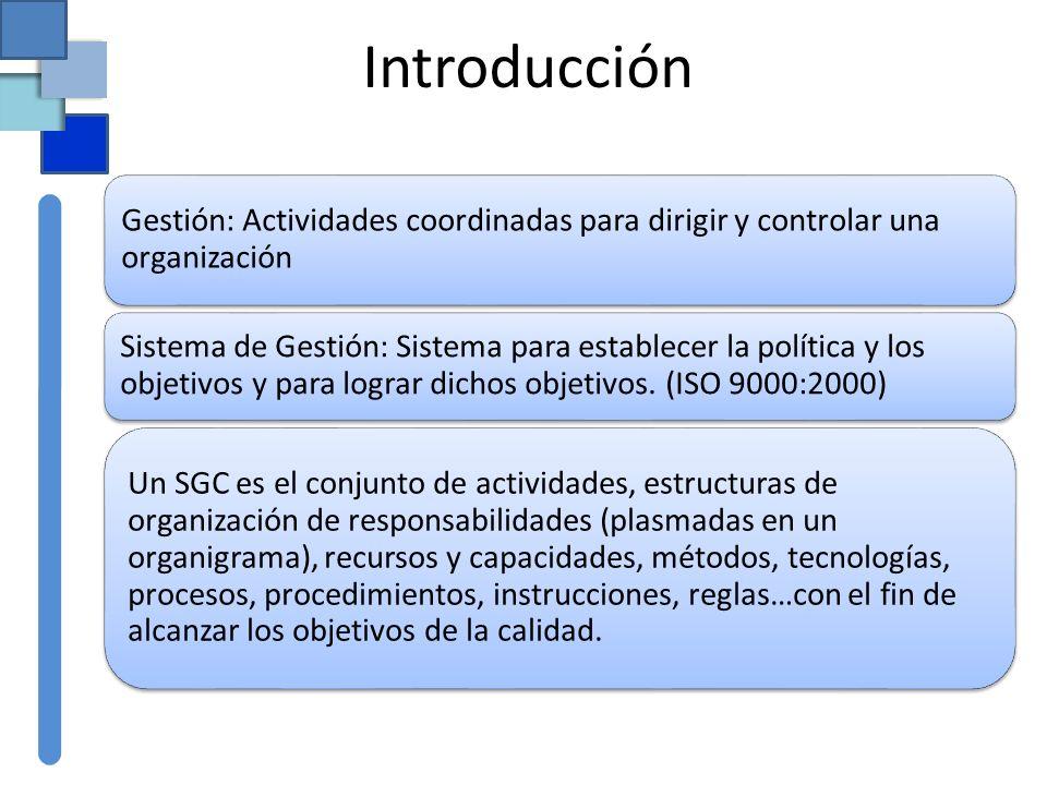 Introducción Gestión: Actividades coordinadas para dirigir y controlar una organización.