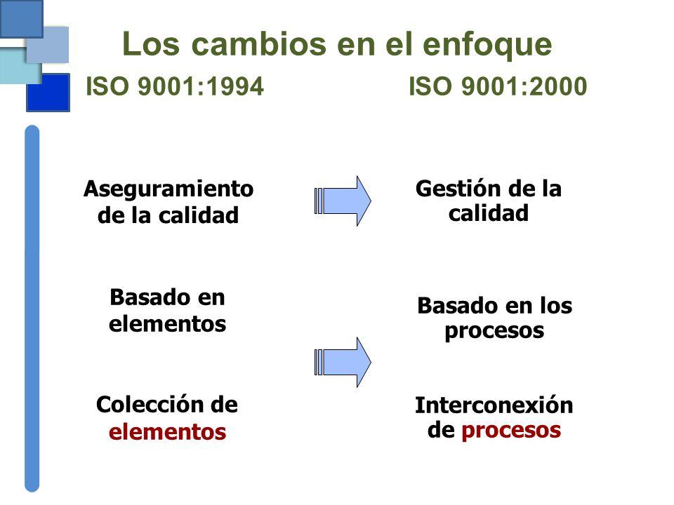 Los cambios en el enfoque ISO 9001:1994 ISO 9001:2000