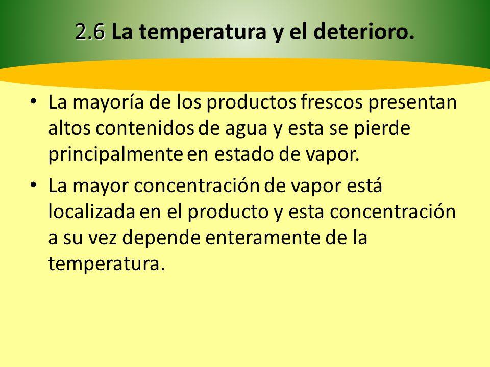 2.6 La temperatura y el deterioro.