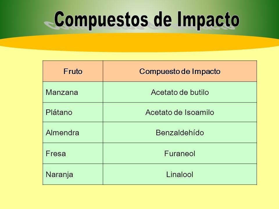 Compuestos de Impacto Fruto Compuesto de Impacto Manzana