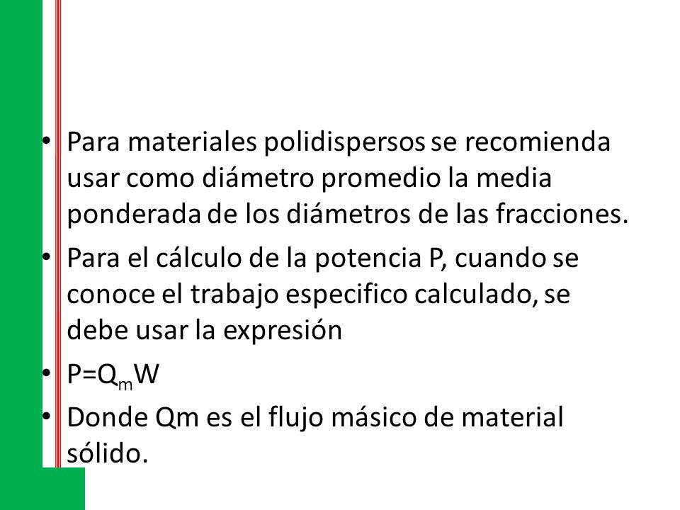 Para materiales polidispersos se recomienda usar como diámetro promedio la media ponderada de los diámetros de las fracciones.