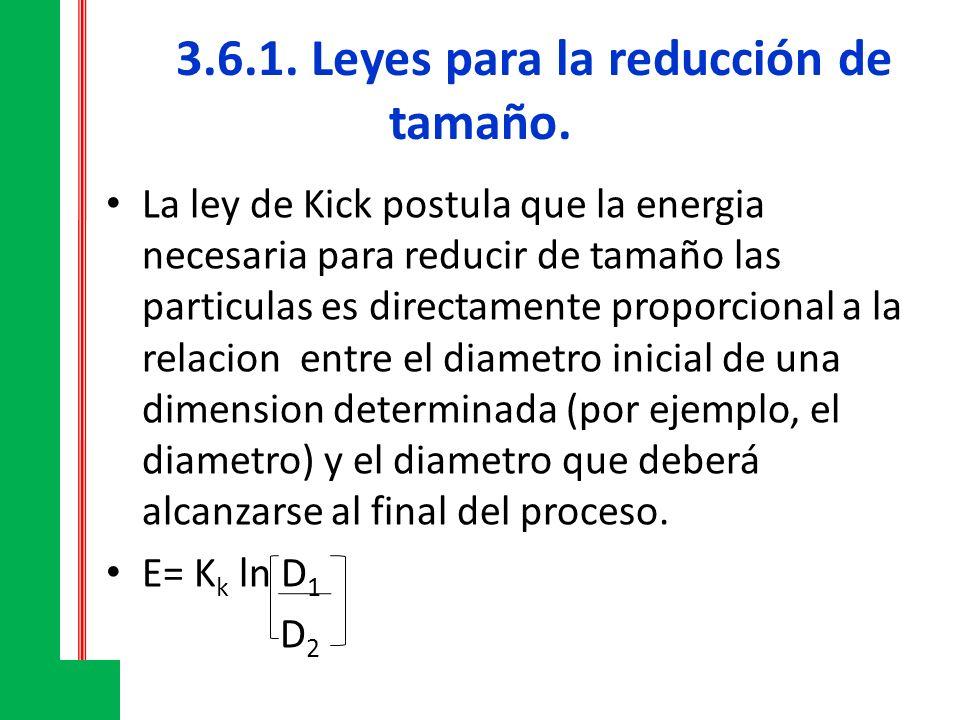 3.6.1. Leyes para la reducción de tamaño.