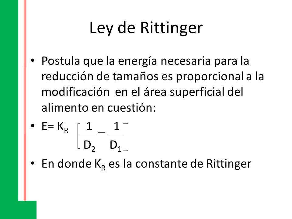Ley de Rittinger