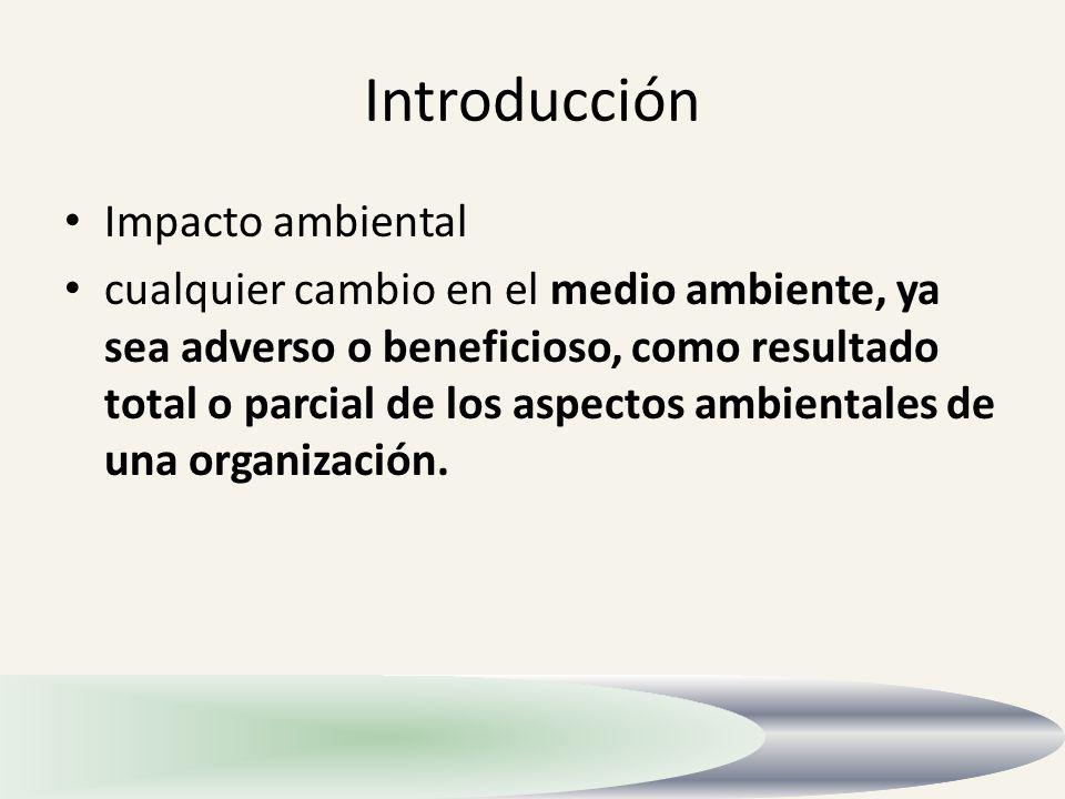 Introducción Impacto ambiental