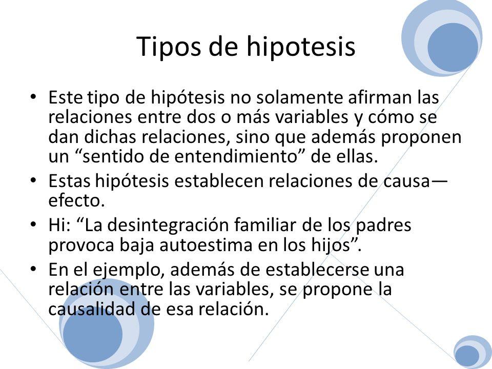 Tipos de hipotesis