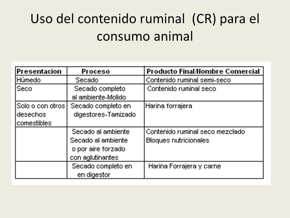 Uso del contenido ruminal (CR) para el consumo animal