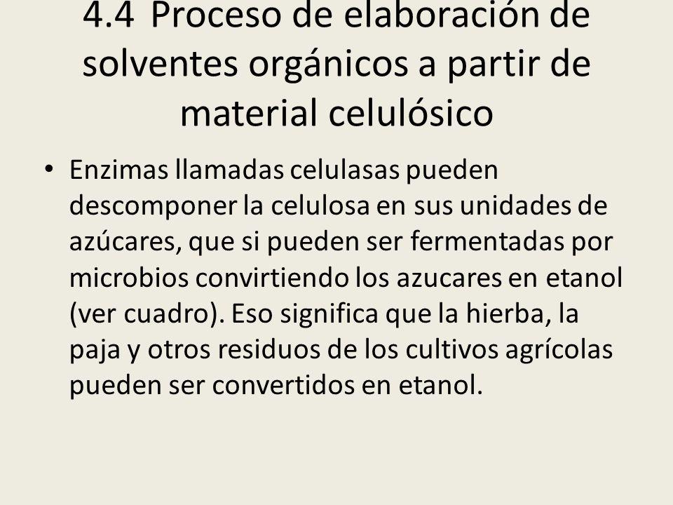 4.4 Proceso de elaboración de solventes orgánicos a partir de material celulósico
