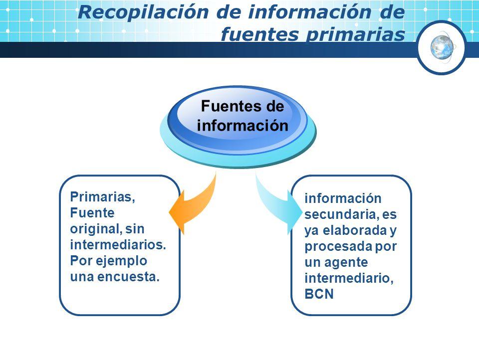 Recopilación de información de fuentes primarias