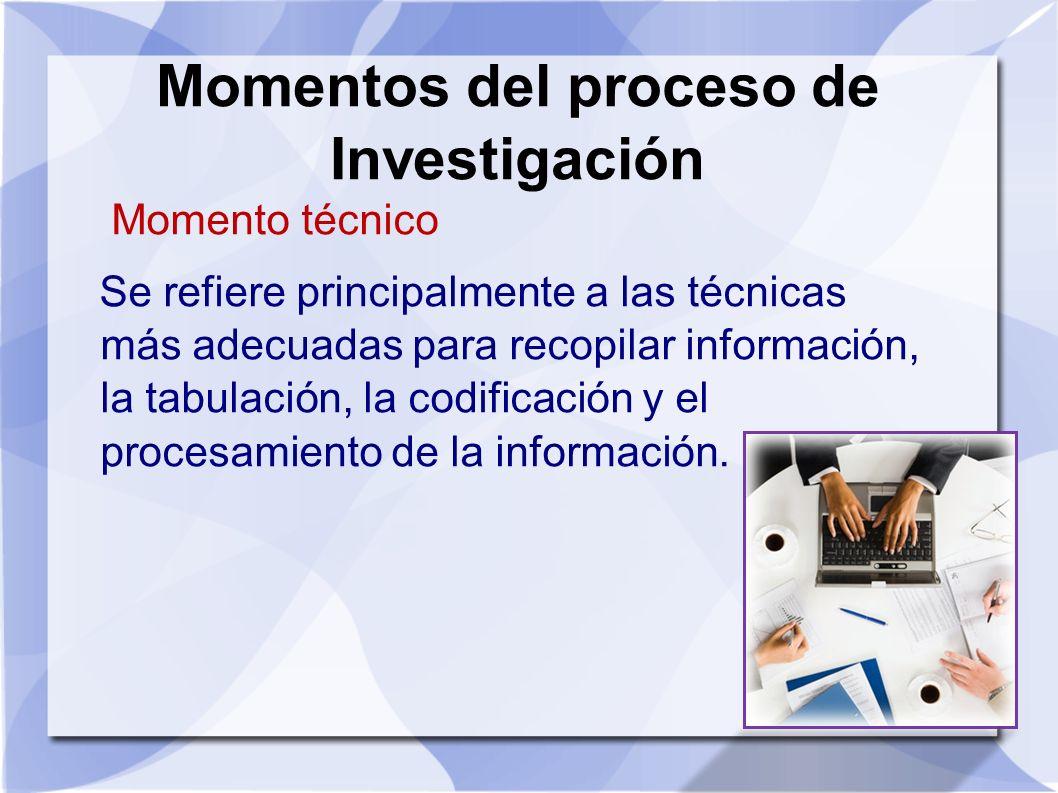 Momentos del proceso de Investigación