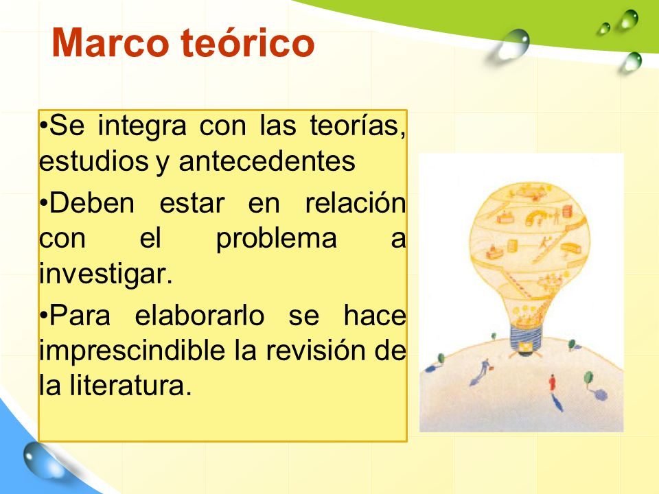 Marco teórico Se integra con las teorías, estudios y antecedentes