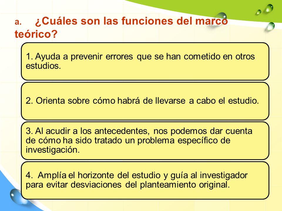 a. ¿Cuáles son las funciones del marco teórico