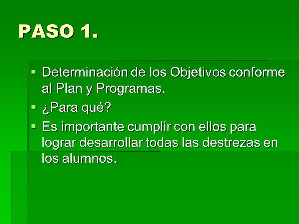 PASO 1. Determinación de los Objetivos conforme al Plan y Programas.