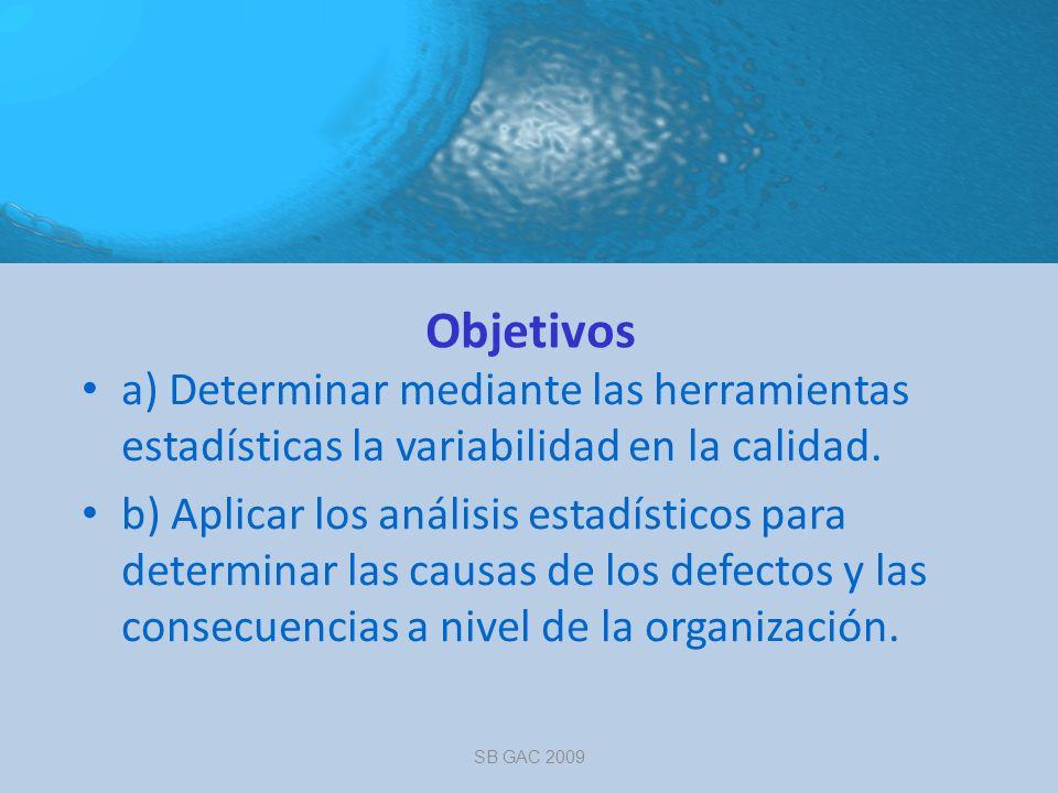 Objetivos a) Determinar mediante las herramientas estadísticas la variabilidad en la calidad.
