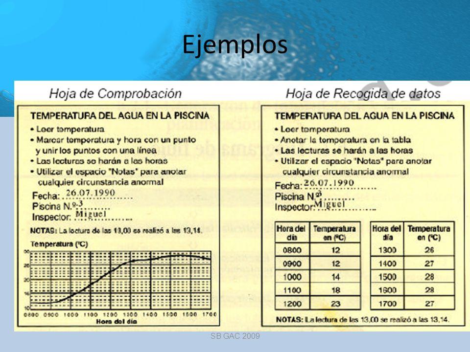 Ejemplos SB GAC 2009