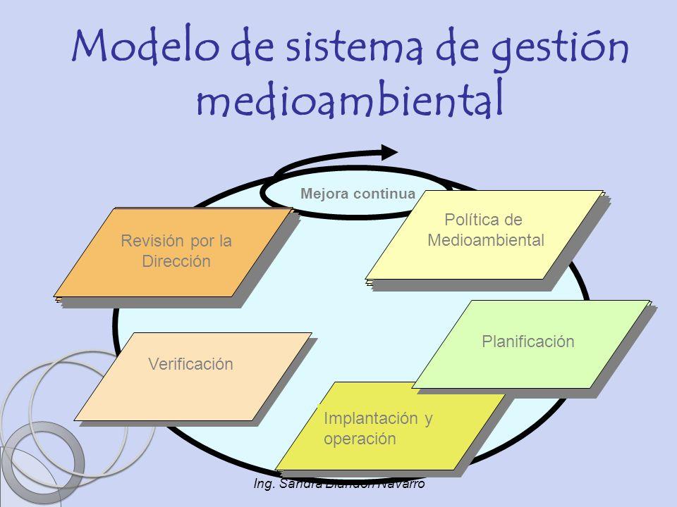 Modelo de sistema de gestión medioambiental