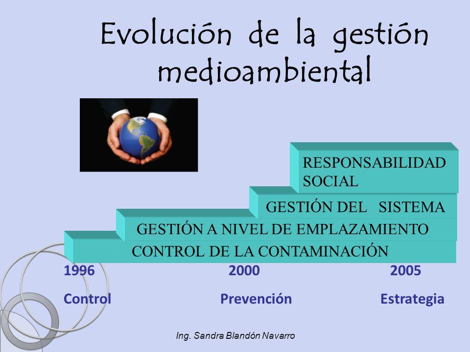 Evolución de la gestión medioambiental
