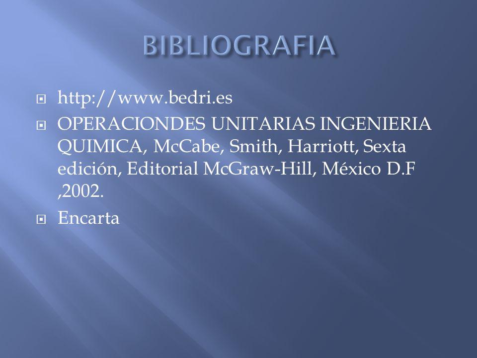 BIBLIOGRAFIA http://www.bedri.es
