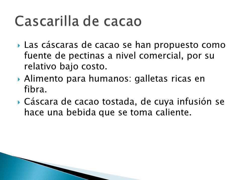 Cascarilla de cacao Las cáscaras de cacao se han propuesto como fuente de pectinas a nivel comercial, por su relativo bajo costo.