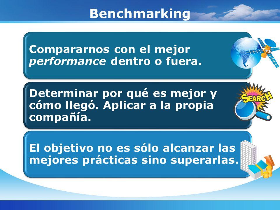 Benchmarking Compararnos con el mejor performance dentro o fuera.